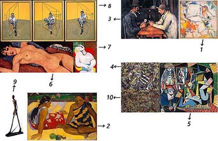 Las 10 obras de arte más caras del mundo.